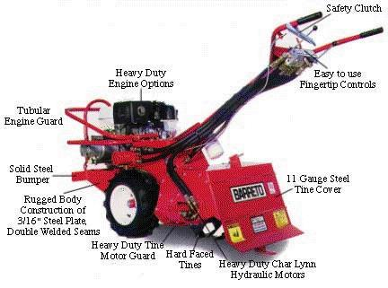 Where to rent TILLER, REAR TINE 13HP BARRETO in Raleigh North Carolina, Cary NC, Fuquay-Varina, Hillsborough, Pittsboro NC, Chapel Hill, Wendell NC, and the Raleigh/Durham Metro area in North Carolina